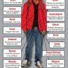 1 - InhalantsCause & Effect Front