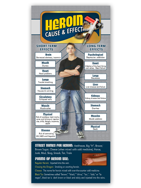 Cause & Effect Rack Card: Heroin