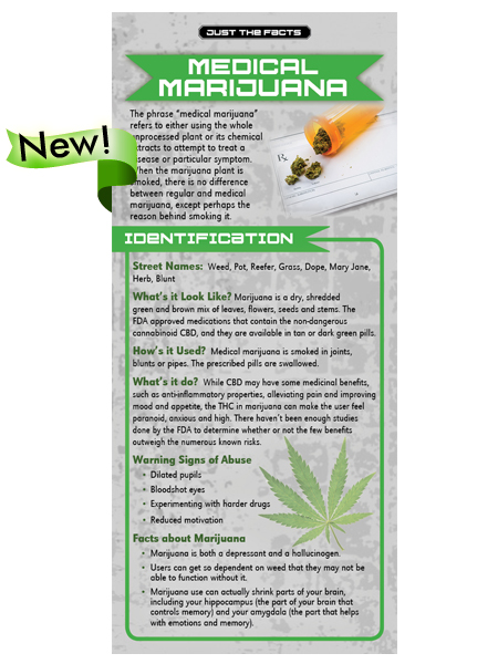 Just the Facts Rack Card: Medical Marijuana