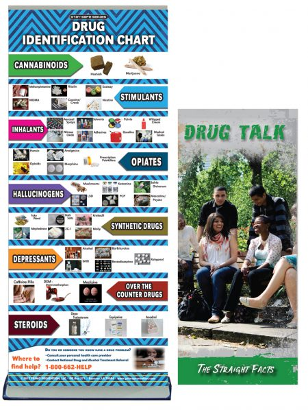 Drug Identification Chart Retractable Banner Package