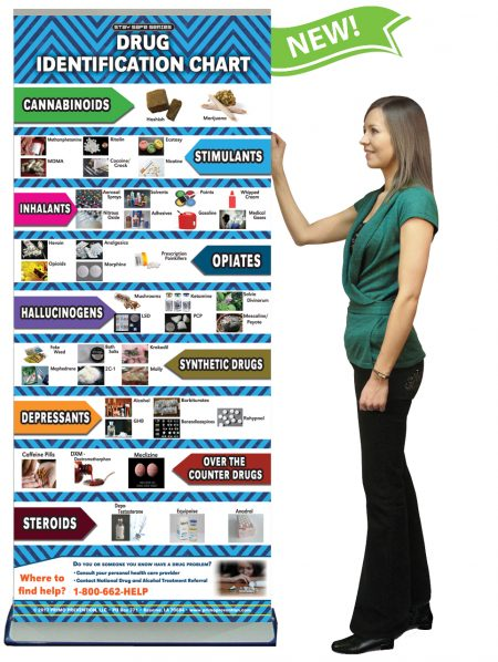 Drug Identification Chart Retractable Banner