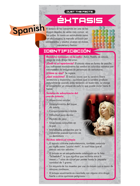 *SPANISH* Just the Facts Rack Card: Ecstasy