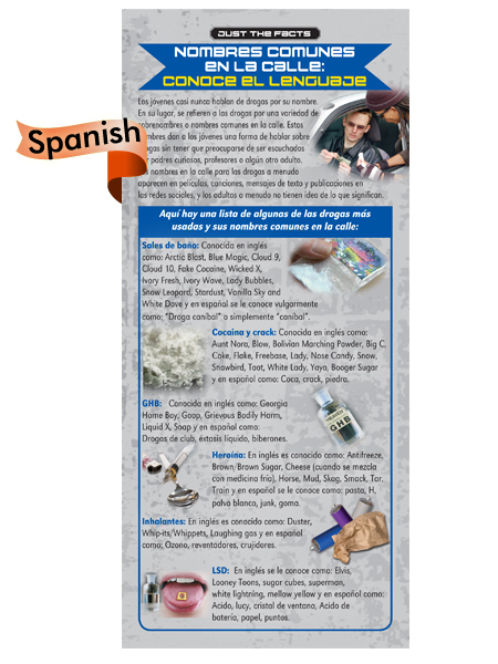 *SPANISH* Just the Facts Rack Card: Street Names (Know the Lingo)