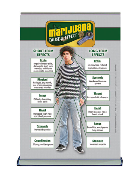 Table Top Retractable Banner C&E Marijuana