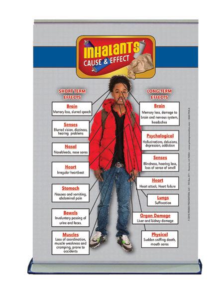 Table Top Retractable Banner C&E Inhalants