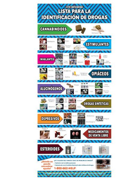 *SPANISH* Drug Identification Chart Retractable Banner