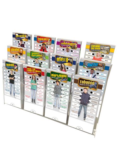 Slide Guide Cause & Effect Series Prevention Starter Kit 2
